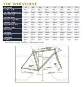 Géométrie Soma Wolverine